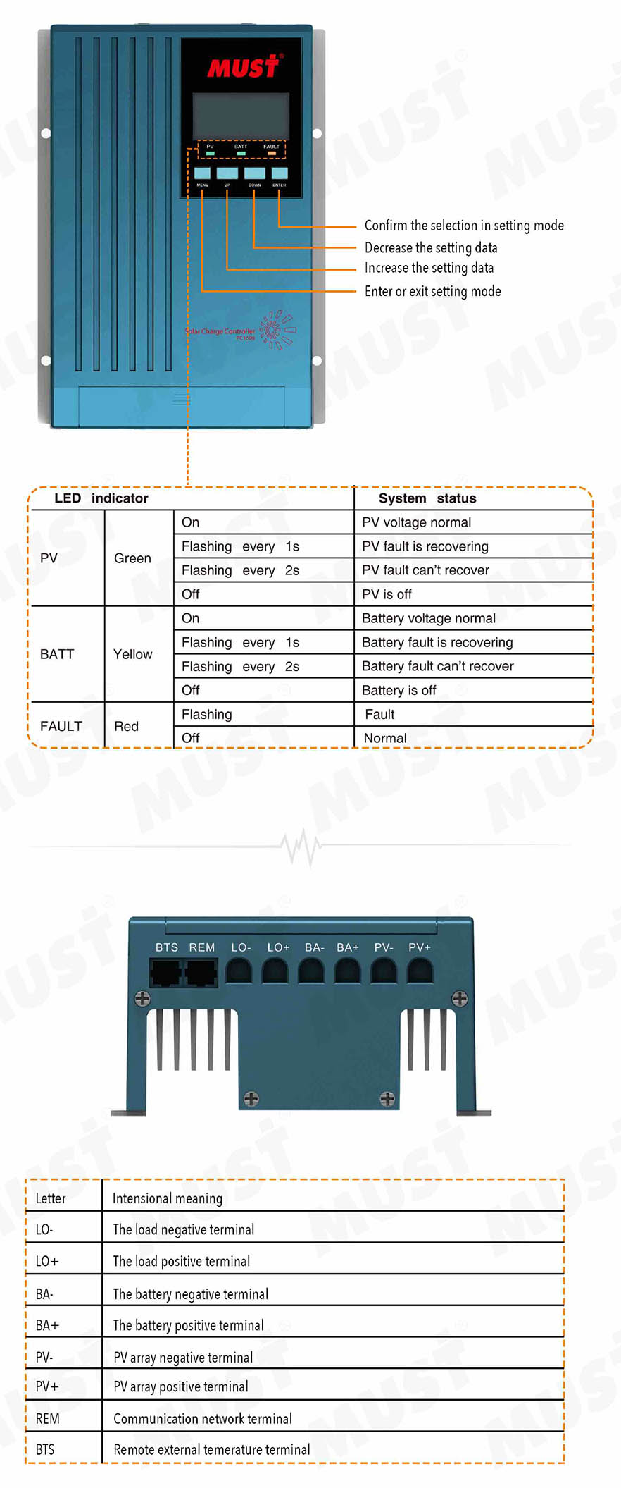 Mppt Solar Charge Controller Pc1600a Series Mppt Solar