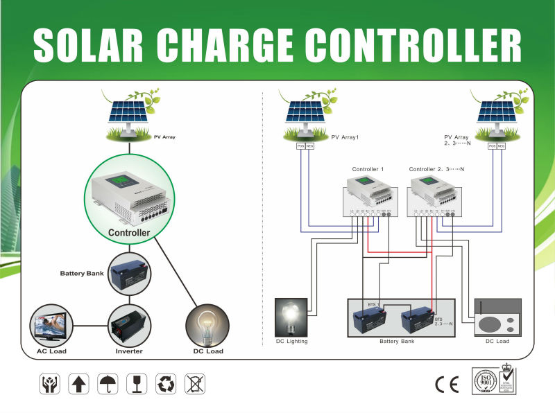 how to set up partialy off grid solar system