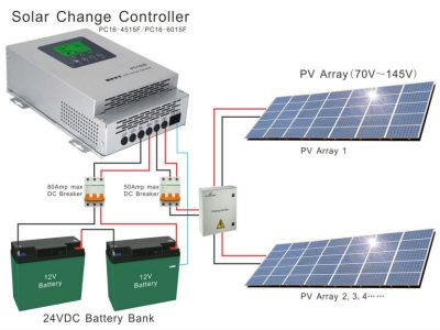 PC1600F Mppt solar charge controller application