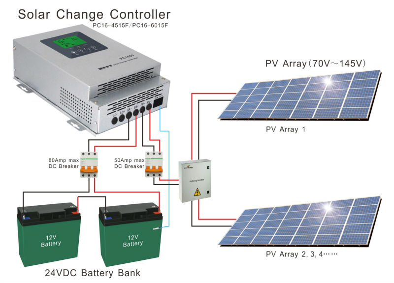 Pc1600f Mppt Solar Charge Controller Application on solar panels circuit diagram