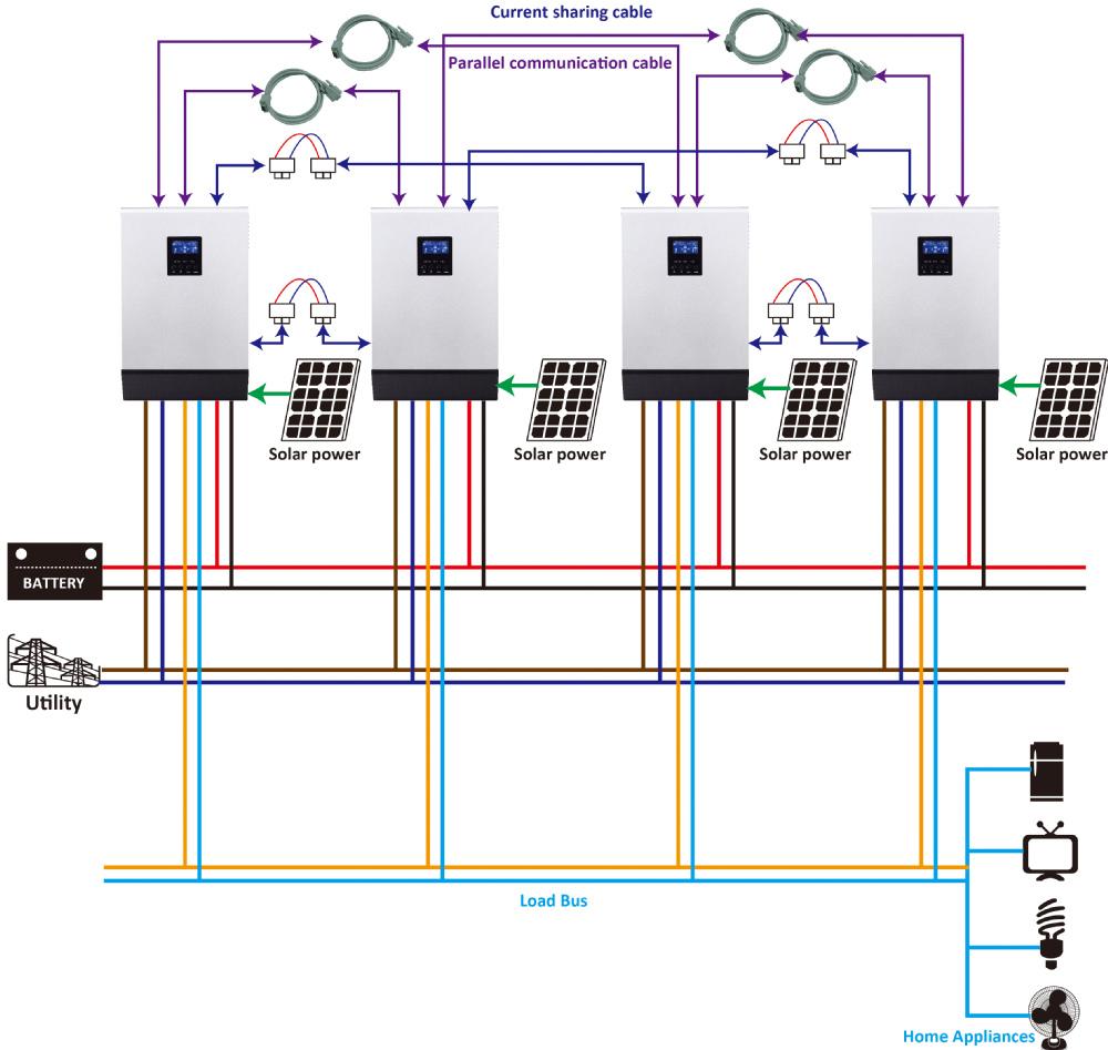 Solar Inverter Grid Circuit 5000 Watt Power Schematic Tie Micro Gel Photos Of