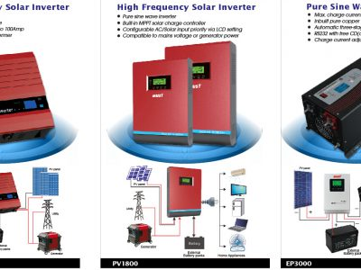 MUST ENERGY Power System Advantages.