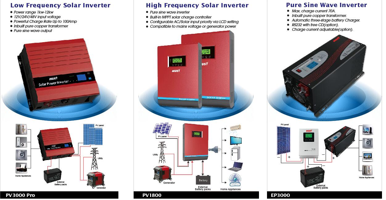 solar_power_system
