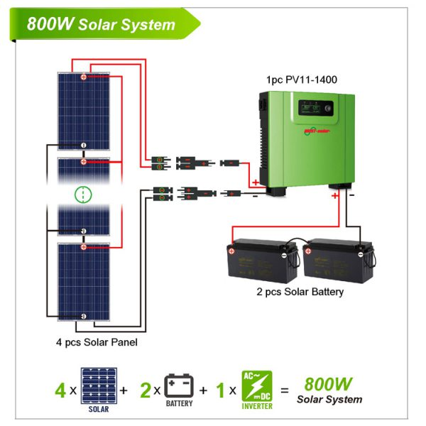 800W Solar Power Home System