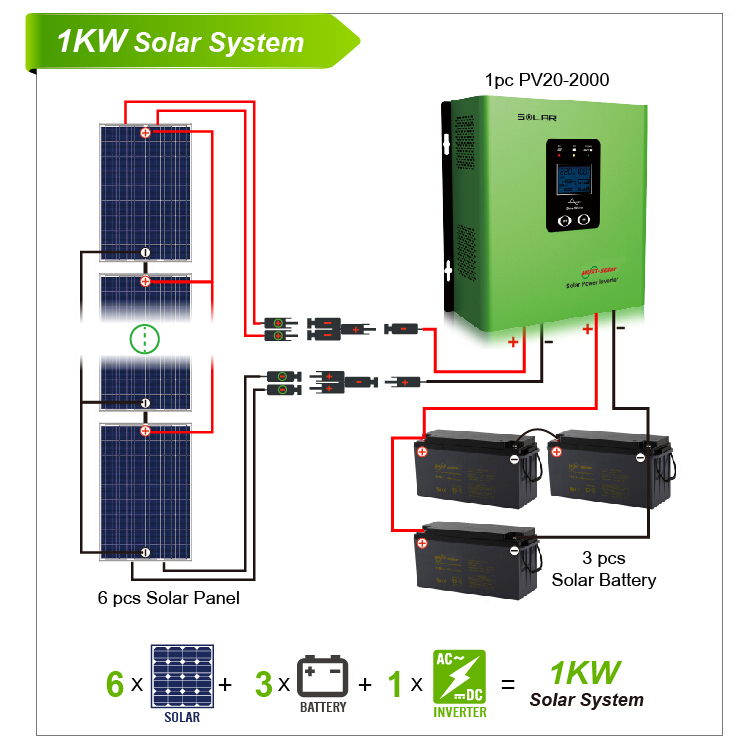 Solar Power System 1kw Solar Power Home System Solar Power