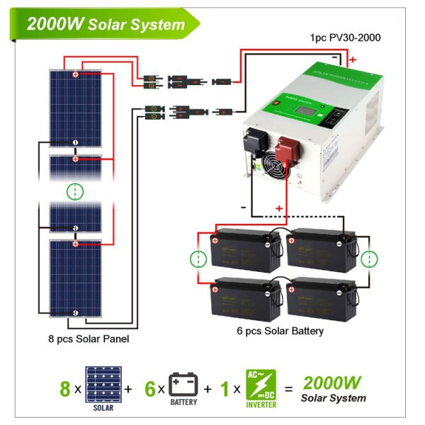 2KW Solar Power Home System