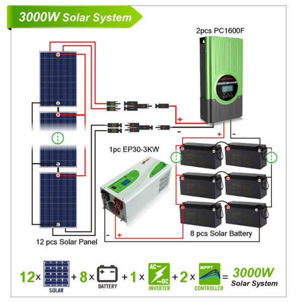 3KW Solar Power Home System