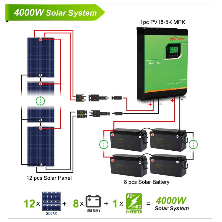 Solar Power System 4kw Solar Power Home System Solar Power