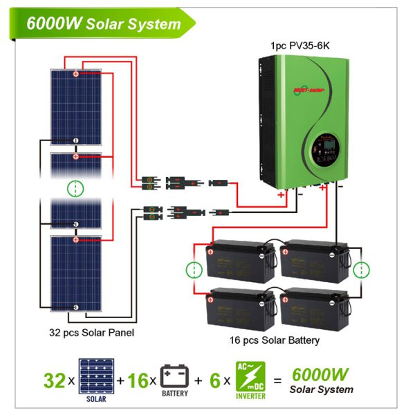 6KW Solar Power Home System
