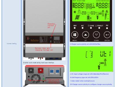 MUST PV3500 series solar inverter upgradation news!