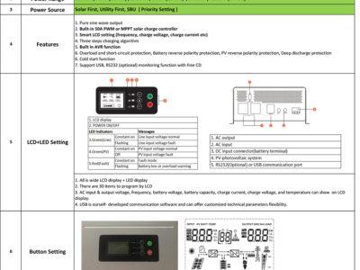 Must New Arrival PV2000 PK SERIES solar inverter!