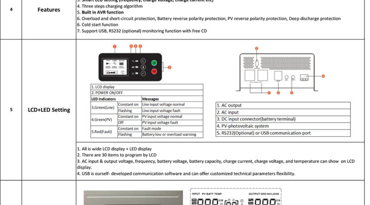 Must New Arrival PV2000 PK SERIES solar inverter!