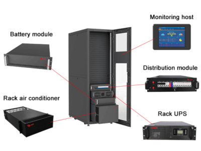 MUST NEW PRODUCT – Galaxy Series Integrated Micro Data Center.
